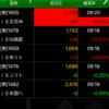 ETF積立投資 11/2