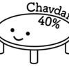親しみやすい40%キーボード Chavdai40% について