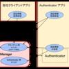 Android のアカウントマネージャ (AccountManager) の概説