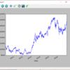 <Python, pandas> 日経平均を読み込む。