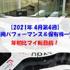 【株式】週間運用パフォーマンス&保有株一覧(2021.4.23時点) 年初比マイ転目前!