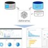 Datoramaがニールセン デジタル広告視聴率と接続開始〜デジタル広告キャンペーンの最適化をさらに推進〜