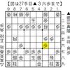 【第66回NHK杯】160925 郷田真隆 - 高見泰地 相居飛車力戦