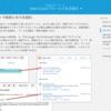 SFDC:自動活動キャプチャでGoogleまたはOffice 365の利用ログ集計
