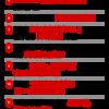 《スピード査定》大学受験参考書・赤本、予備校テキスト買取サイト【学参プラザ】買取申込
