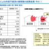 空き家が火事で近隣住宅が全焼した場合の損害額は6,000万円以上