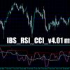 なぜか短期間にダウンロード数が急上昇したIBSとRSIとCCIを組み合わせたインジケーター