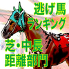 <逃げ馬予想>【オールカマー】ジェネラーレウーノ【ながつきS】レッドアネラ|競馬2020年9月26,27日