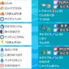 ポケモン剣盾 ダブル シーズン1使用PT 「ルチャブルインテ」