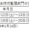平成30年度技術士二次試験【口頭試験日の調査】総合技術監理部門