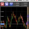【運用8ヶ月目】自動売買FX「トライオートFX」の累計利益は4.0万円、損益率は+3.7%でした【実績と始め方】
