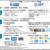 新幹線予約の「EX予約」と「スマートEX」はどう違う?それぞれのメリットデメリット