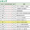 秋のステージ出演確定、カワキタエンカ『ローズS / ラジオ日本賞』 2017.09.17(日)