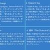 東方神起 9月19日発売 NEW ALBUM「TOMORROW」 SPECIALサイトがOPEN