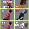 首の後傾と抗重力筋