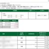 本日の株式トレード報告R1,09,25