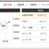 5月21日 端株2銘柄購入