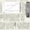 経済同好会新聞 第10号 「合成の誤謬凄まじく」