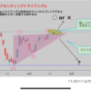 【日経平均株価】なぜ!?価格は上昇できた?価格上昇の理由と3つの分析方法を公開します。週末の価格上昇はトレンドとなるのか?
