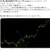 ドル円 爆上げ中
