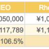 【投資運用実績】2017年 年間実績 ( Wealth Navi / THEO(お金のデザイン) / ひふみ投信 / FOLIO )