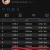 レースペース走1km 明日の赤羽20kmリレーの目標は、、、