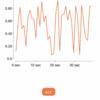 スマホアプリで学習状況を監視するHyperdash入門