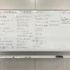 3/10大田非電脳系ゲーム倶楽部
