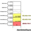 【Skyrim SE】eslファイルの構造と注意点