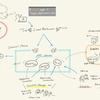 Kubernetes the Hard Way on Azure : 4.CA, TLS