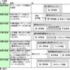 情報処理技術者試験対策「モジュール強度とモジュール結合度」