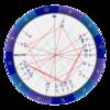 【西洋占星術】2020年10月17日 天秤座・新月のホロスコープ