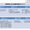 第4回社会福祉法人会計基準検討会 資料(厚生労働省)