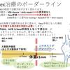 心室中隔欠損+大動脈縮窄+大動脈弁(もしくは弁下)狭窄の複合疾患について CoA complexの治療のボーダーラインについて   疾患31