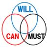 キャリアの棚卸、自己分析に使い易いフレームワーク
