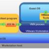 VIX APIってご存知ですか? - vExpert Advent Calendar
