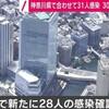 【速報】神奈川県で31人の感染確認 30人超えは47日ぶり