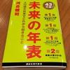「未来の年表~人口減少日本でこれから起きること」河合雅司(講談社現代新書)