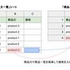 VLOOKUP関数の使い方(Excel/Googleスプレッドシート)