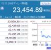 日経平均株価下落。