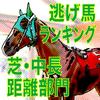 2019年10月21日の逃げ馬予想【オクトーバーS】ラストドラフト