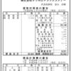 サッポロドラッグストアー 第35期決算公告 / 北海道を拠点に160店舗以上を展開