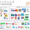 【日本のキャッシュレス決済】もうそろそろ現金使うの止めません??