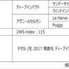 POG2020-2021ドラフト対策 No.56 オヌール