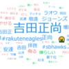 9/4~鷹→鷲【オリについて】