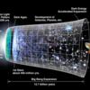 82 地球の歴史 #過去と未来 #宇宙