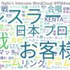 WordCloudで見る「内藤哲也、かく語りき」