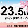 6/6の発電量は23.5kWh
