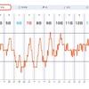 【週間カラダ予報】梅雨空と低気圧をカラダの放電に  新しいデトックス方法?