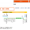 【あの地名を追ってin長野市 Vol.1】高速バスでひらがな表記にされる難読地名・下氷鉋